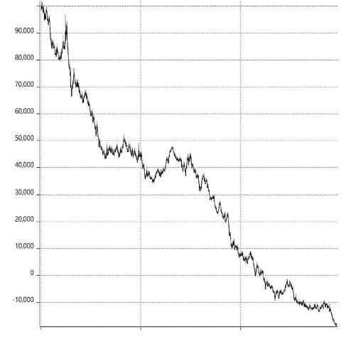 Quelle est linfluence du trading de forex