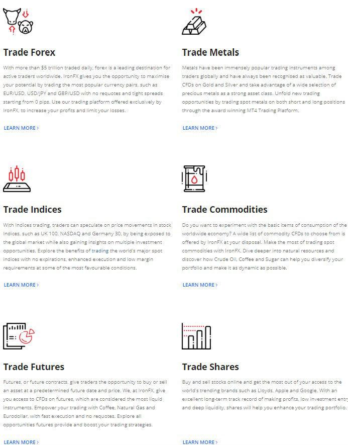 пазари на ironfx