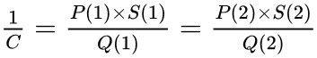 purchasing power parity formula