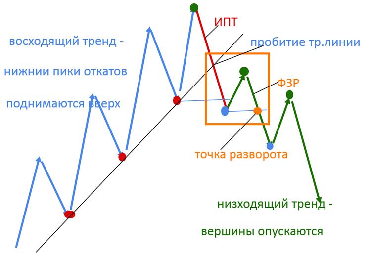 video de strategie cu opțiuni binare care platforme de tranzacționare au un cont demo