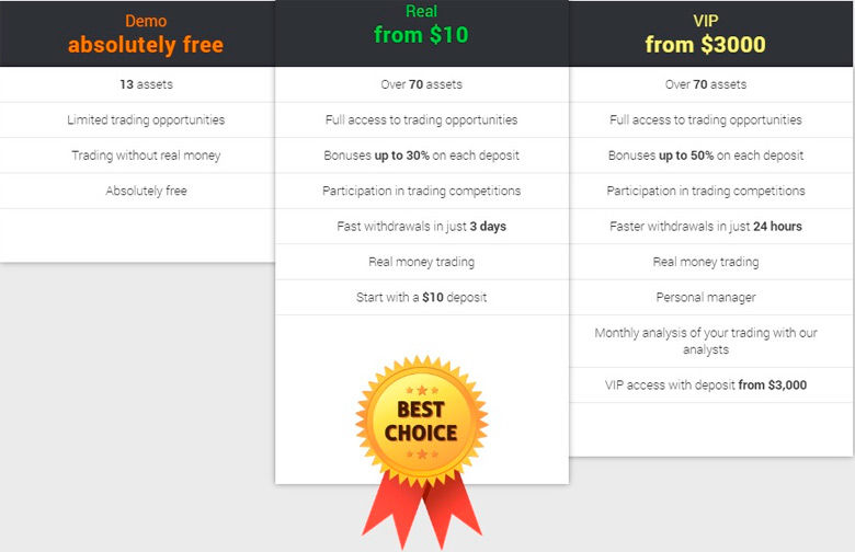 iq option bonuses