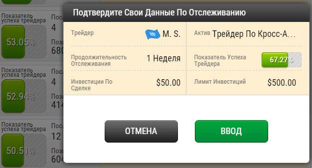 Price action для бинарных опционов-2