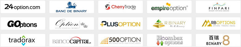 En iyi opsiyon şirketleri hangileridir ve nasıl seçilmelidir