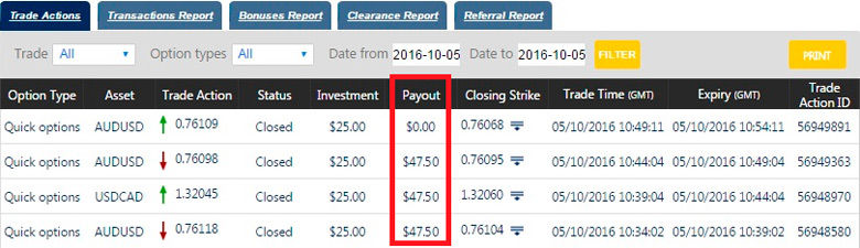 binary options robot Abi review
