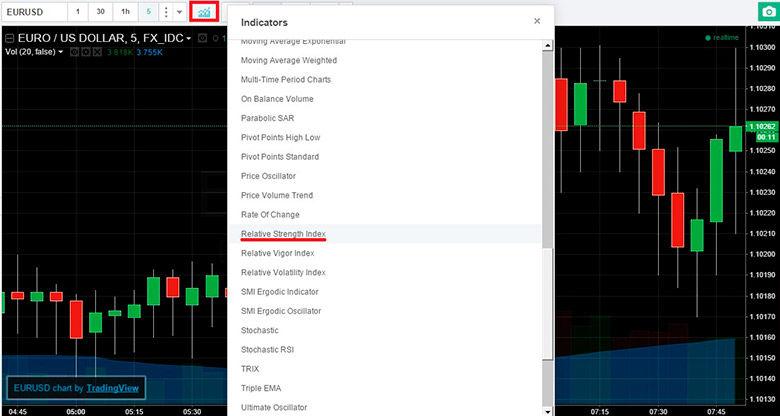 Trading binary option signals dubai