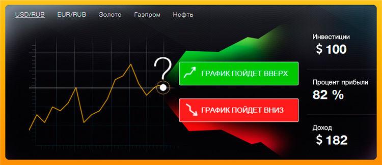 10 trade en birza dbv5f