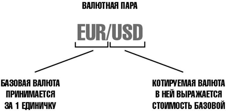 7 trade en birza dbv5f