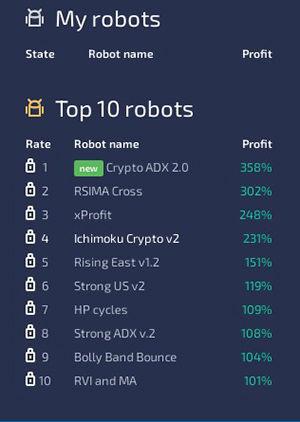 daxrobot top 10 programm