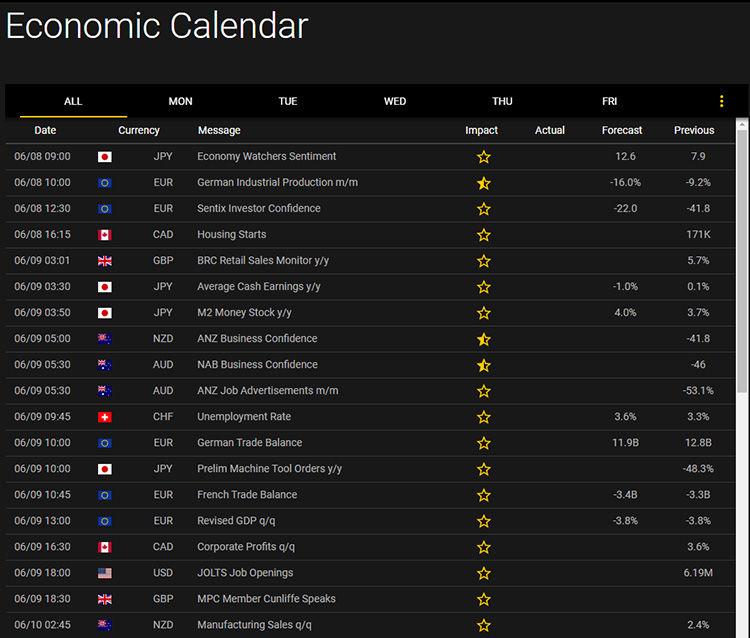 24option economics calendar