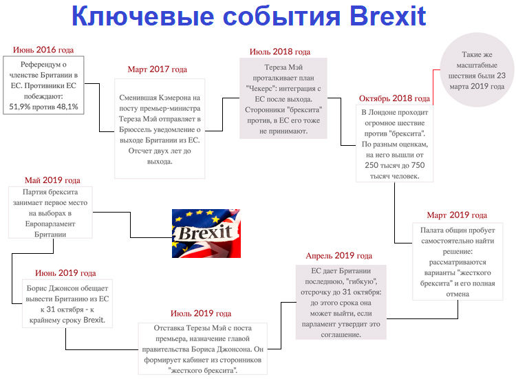 Brexit 666 main 1