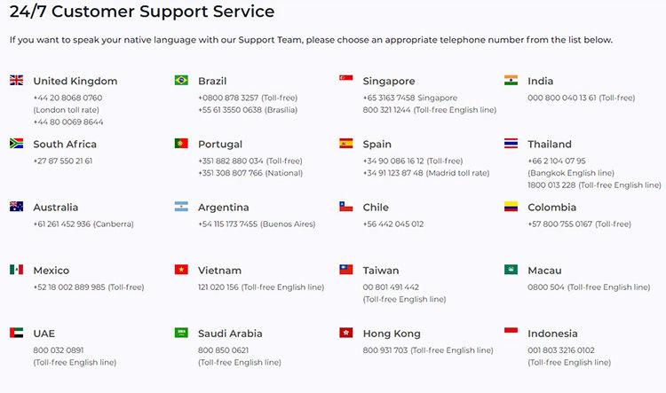 soporte de iqoption