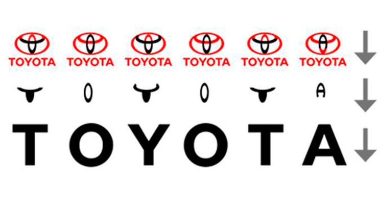 ist logotipov toyota1