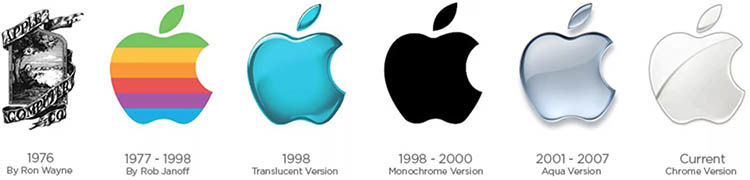 How Apple logos changed