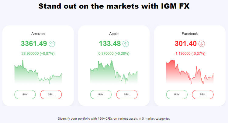 trading igmfx