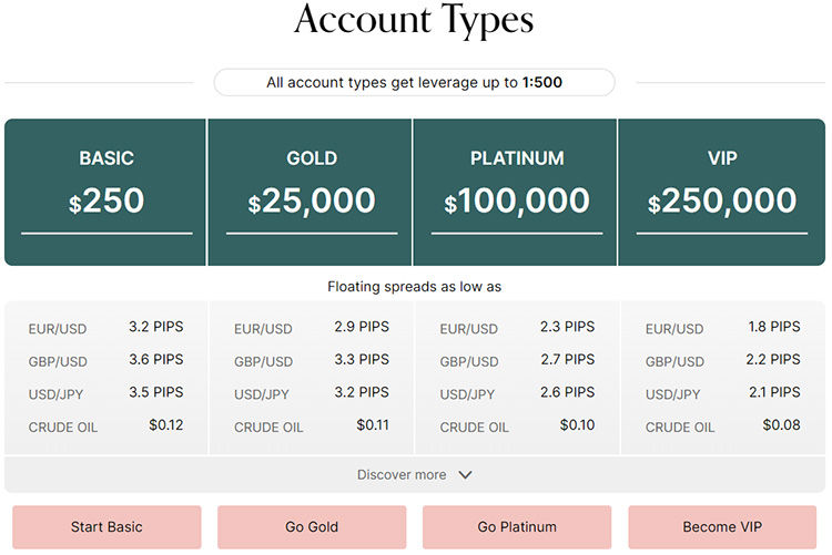 investmarkets account types
