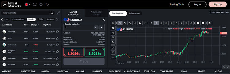 investmarkets trading