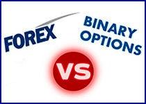 opțiuni binare și schimb care este diferența
