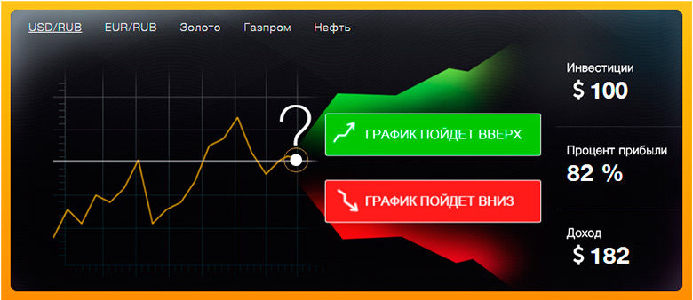 Daftar binary option