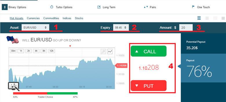 Apologise, Ticaret stratejisi para isı harita, platform ikili opsiyon broker opinion you