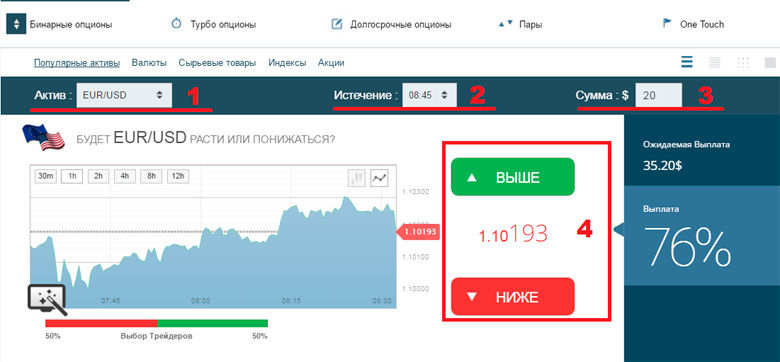 Бинарные опционы офлайн торговля онлайн на бинарных опционах