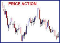 Estrategia Precio Acción