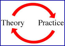 Las opciones binarias en la práctica