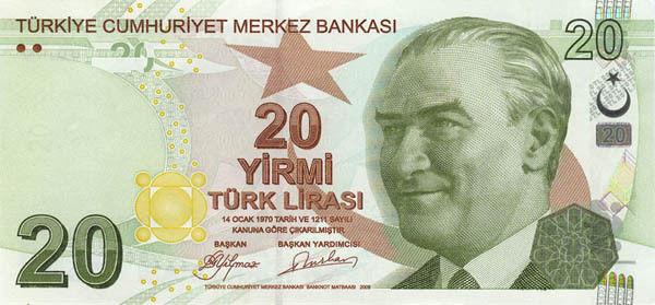 Šalių nacionaliniai valiutų simboliai, piniginis vienetas, pinigas