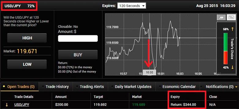 Trading sulle notizie: come fare? - Meteofinanza.com