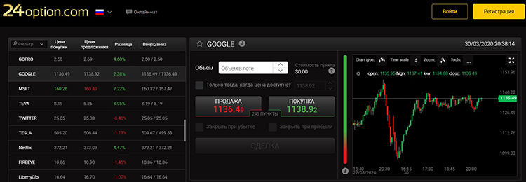 Google Stock bei 24Option