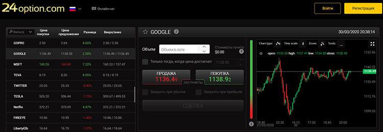 google stock at 24option