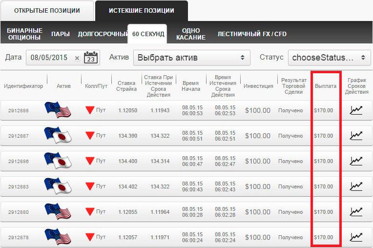 Сколько стоит биткоин в рублях 2017-13